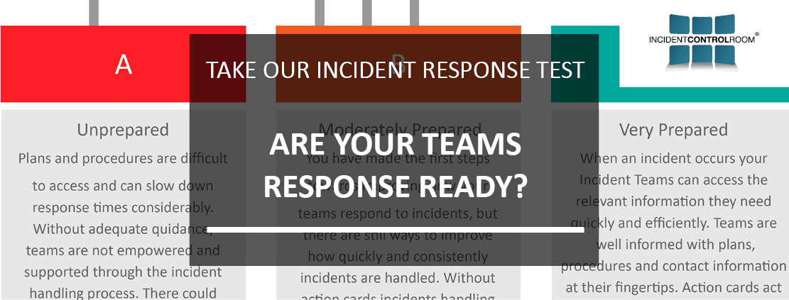 Incident Response Test